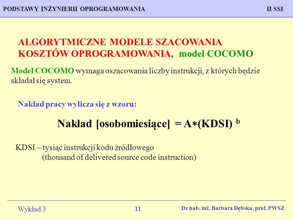 Nakład [osobomiesiące] = A(KDSI) b